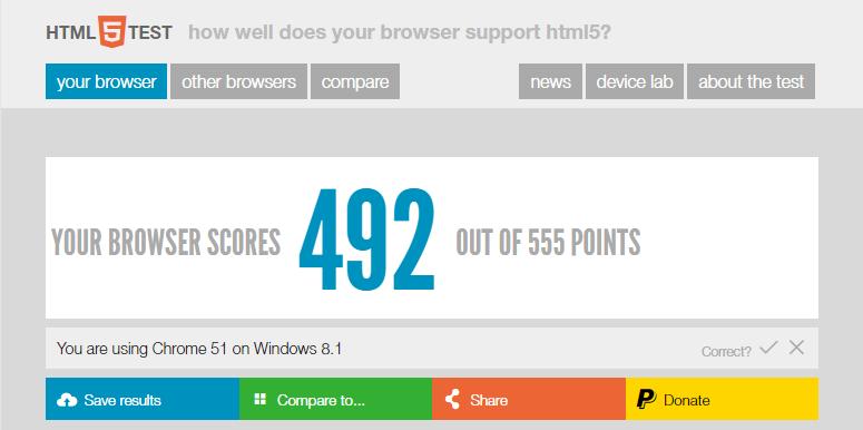 HTML5test - Imagen 1