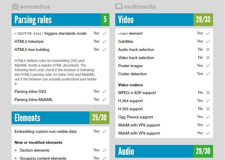 HTML5test - Imagen 2