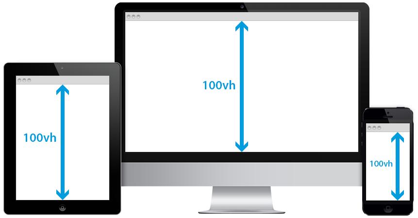 viewport units - 100vh
