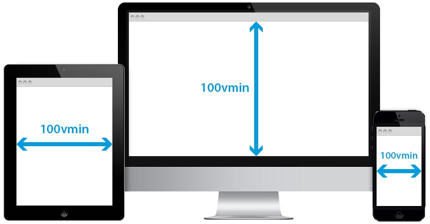 viewport units - 100vmin